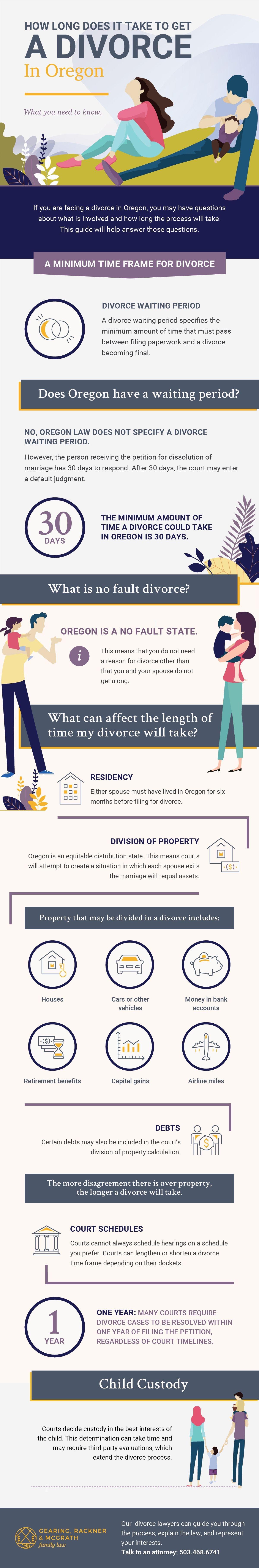 divorce_infographic-c.jpg